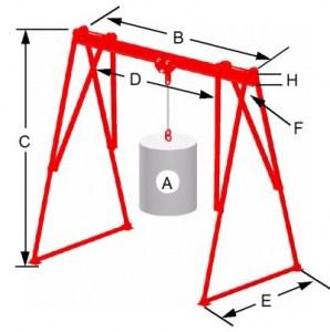 Steel Gantry Cranes | Wallace Hippolift (Workstation) Crane
