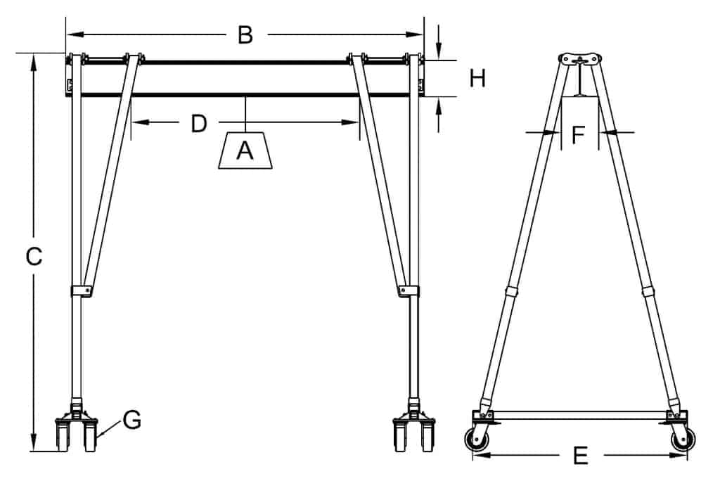 Hippolift Steel Fixed-Height Portable Gantry Crane Dimensional Drawing (High Capacity) | Wallace Cranes