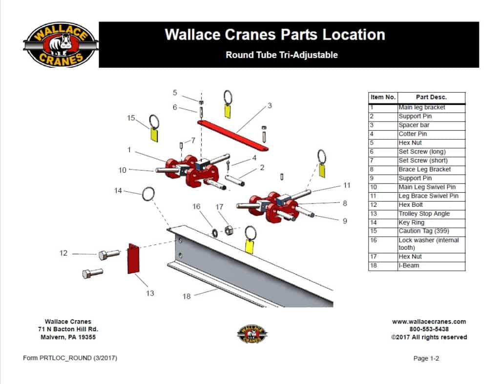 Steel 2-Ton Tri-Adjustable Portable Gantry Crane (S4T21-S10AC) | Parts Location Diagram | Wallace Cranes
