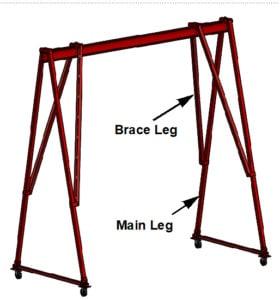 Crane Terminology | Brace Leg | Wallace Cranes