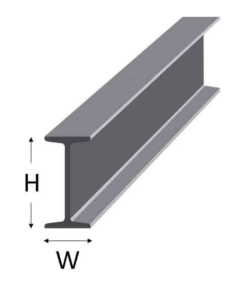 Gantry S-Type I-Beam Flange Width Chart   Wallace Cranes