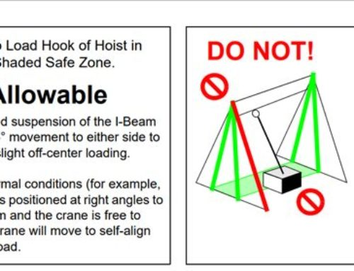 Crane Inspection and Safe Operation Instruction Packets