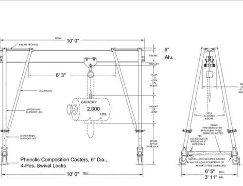 Gantry Crane Dimensional Drawings