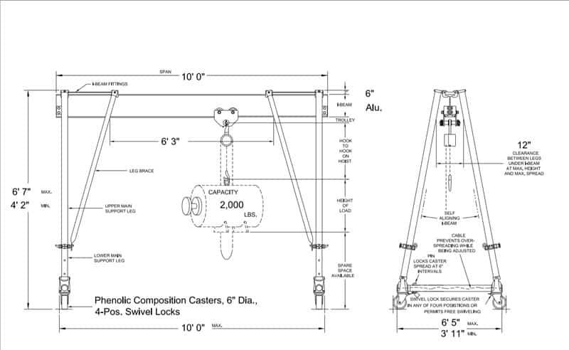 Portable Gantry Crane Dimensional Drawing   Wallace Cranes